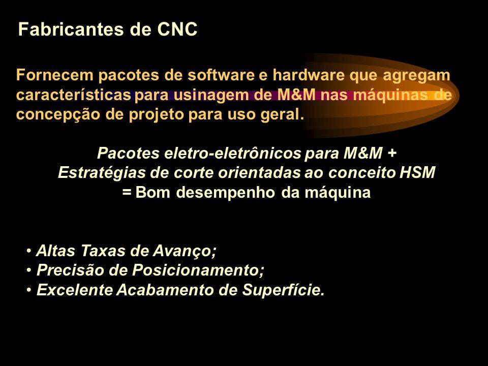 Fabricantes de CNC Fornecem pacotes de software e hardware que agregam características para usinagem de M&M nas máquinas de concepção de projeto para uso geral.