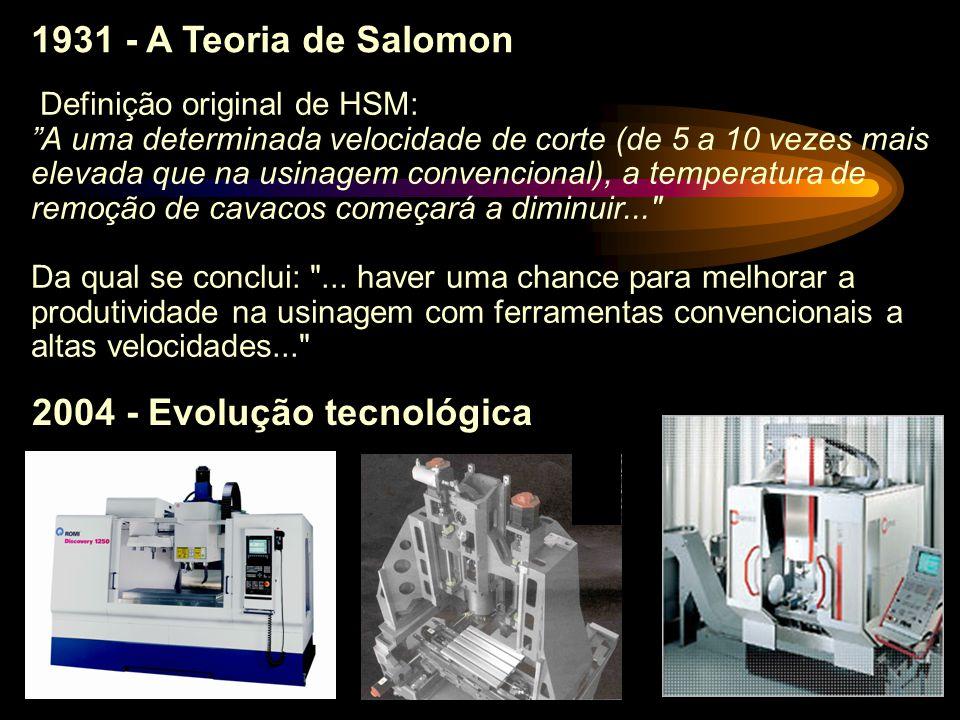 1931 - A Teoria de Salomon Definição original de HSM: A uma determinada velocidade de corte (de 5 a 10 vezes mais elevada que na usinagem convencional), a temperatura de remoção de cavacos começará a diminuir... Da qual se conclui: ...