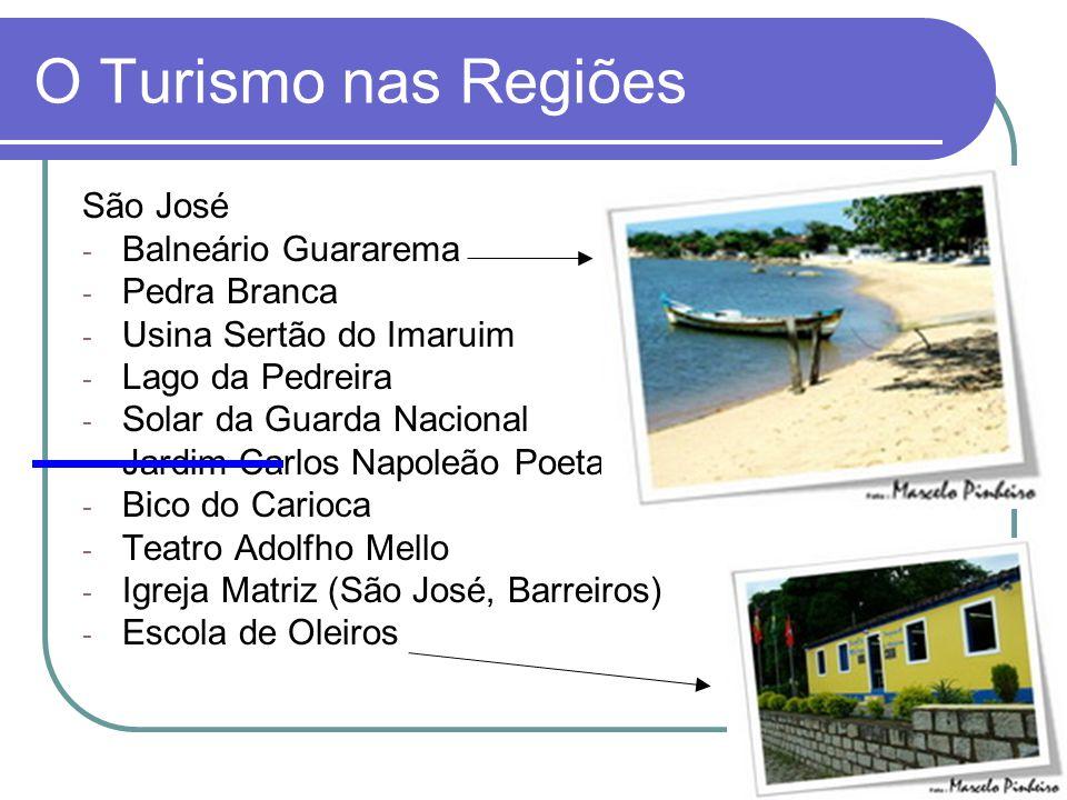 O Turismo nas Regiões São José - Balneário Guararema - Pedra Branca - Usina Sertão do Imaruim - Lago da Pedreira - Solar da Guarda Nacional - Jardim C
