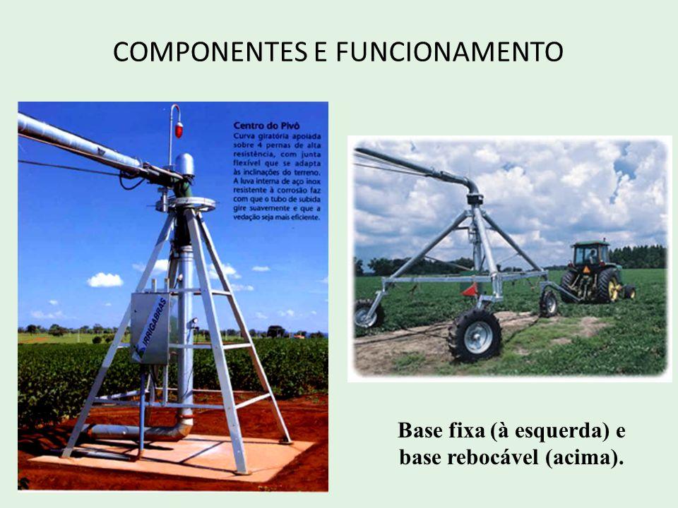 COMPONENTES E FUNCIONAMENTO Base fixa (à esquerda) e base rebocável (acima).