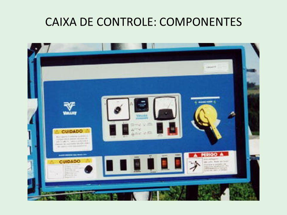 CAIXA DE CONTROLE: COMPONENTES