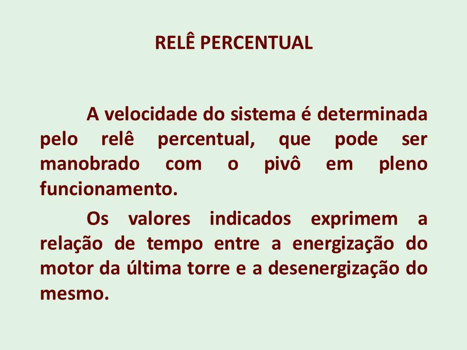RELÊ PERCENTUAL A velocidade do sistema é determinada pelo relê percentual, que pode ser manobrado com o pivô em pleno funcionamento. Os valores indic