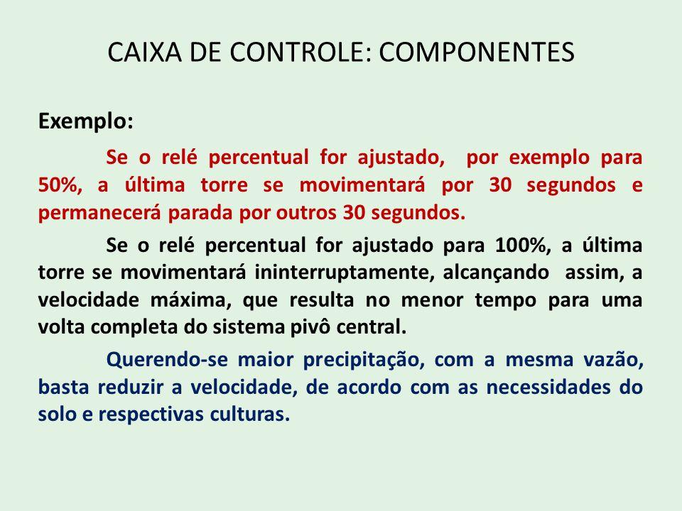CAIXA DE CONTROLE: COMPONENTES Exemplo: Se o relé percentual for ajustado, por exemplo para 50%, a última torre se movimentará por 30 segundos e perma