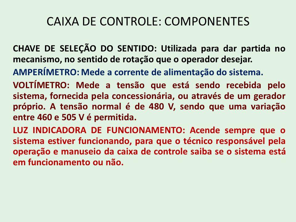 CAIXA DE CONTROLE: COMPONENTES CHAVE DE SELEÇÃO DO SENTIDO: Utilizada para dar partida no mecanismo, no sentido de rotação que o operador desejar. AMP