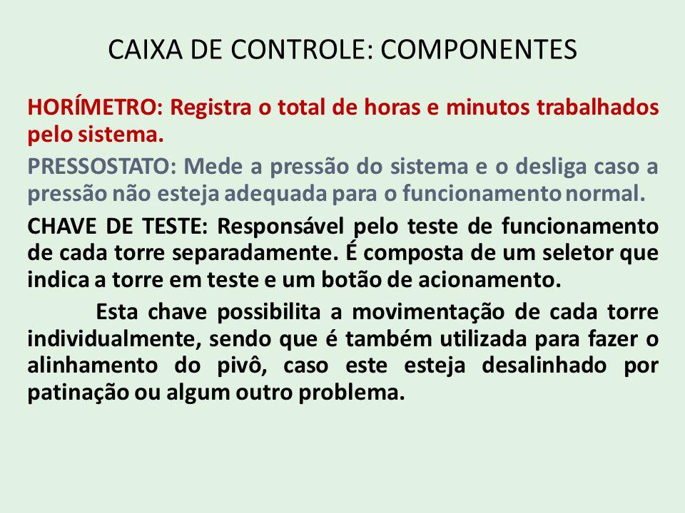 CAIXA DE CONTROLE: COMPONENTES HORÍMETRO: Registra o total de horas e minutos trabalhados pelo sistema. PRESSOSTATO: Mede a pressão do sistema e o des