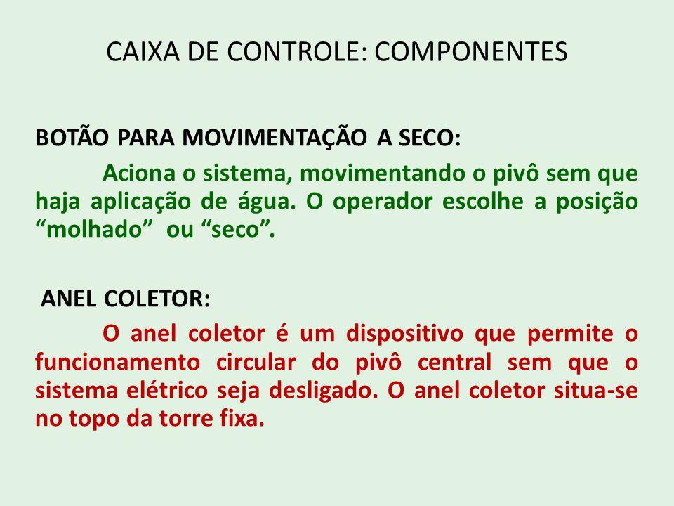 CAIXA DE CONTROLE: COMPONENTES BOTÃO PARA MOVIMENTAÇÃO A SECO: Aciona o sistema, movimentando o pivô sem que haja aplicação de água. O operador escolh