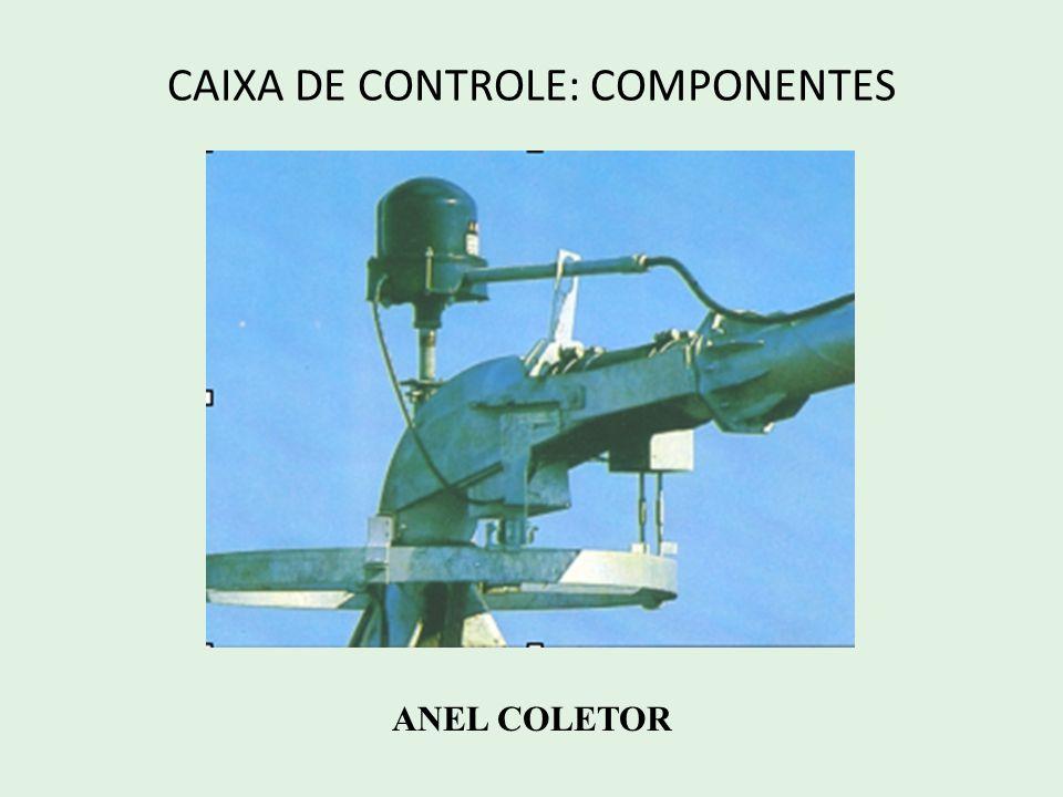 CAIXA DE CONTROLE: COMPONENTES ANEL COLETOR