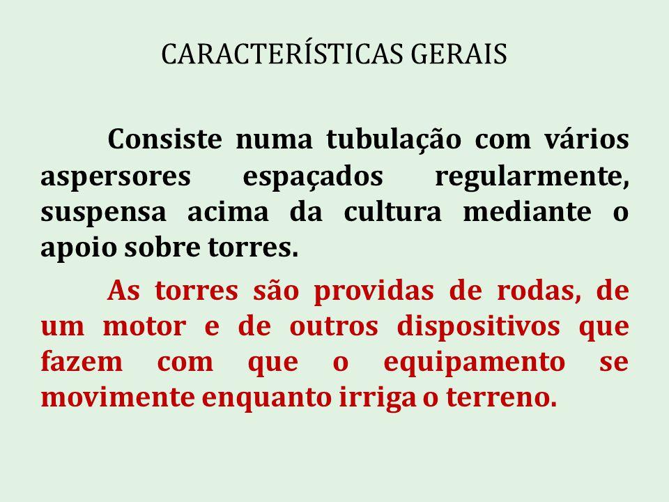 CAIXA DE CONTROLE: COMPONENTES BOTÃO PARA MOVIMENTAÇÃO A SECO: Aciona o sistema, movimentando o pivô sem que haja aplicação de água.