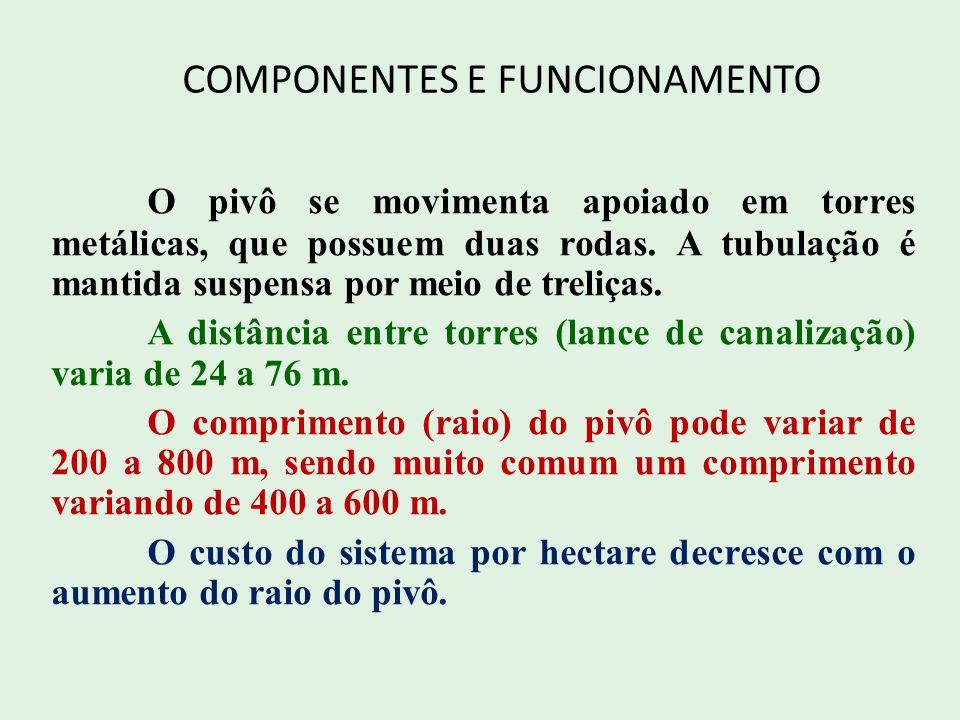 COMPONENTES E FUNCIONAMENTO Pivô central Irrigabrás LANCE DE CANALIZAÇÃO TORRE