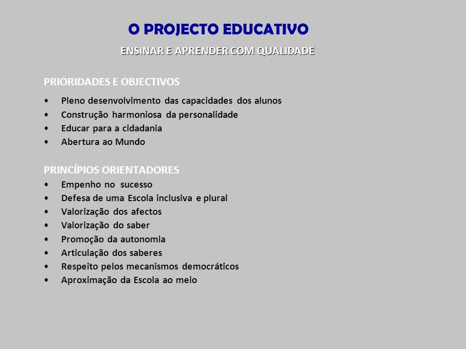 O PROJECTO EDUCATIVO PRIORIDADES E OBJECTIVOS Pleno desenvolvimento das capacidades dos alunos Construção harmoniosa da personalidade Educar para a ci