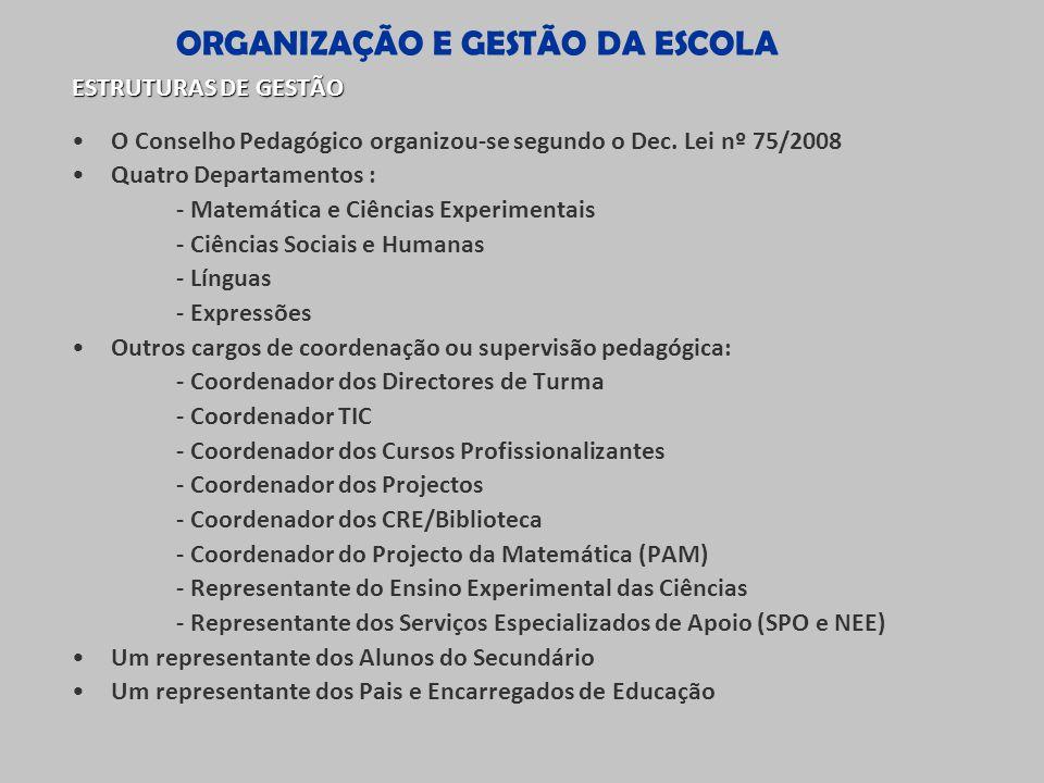 ORGANIZAÇÃO E GESTÃO DA ESCOLA ESTRUTURAS DE GESTÃO O Conselho Pedagógico organizou-se segundo o Dec. Lei nº 75/2008 Quatro Departamentos : - Matemáti