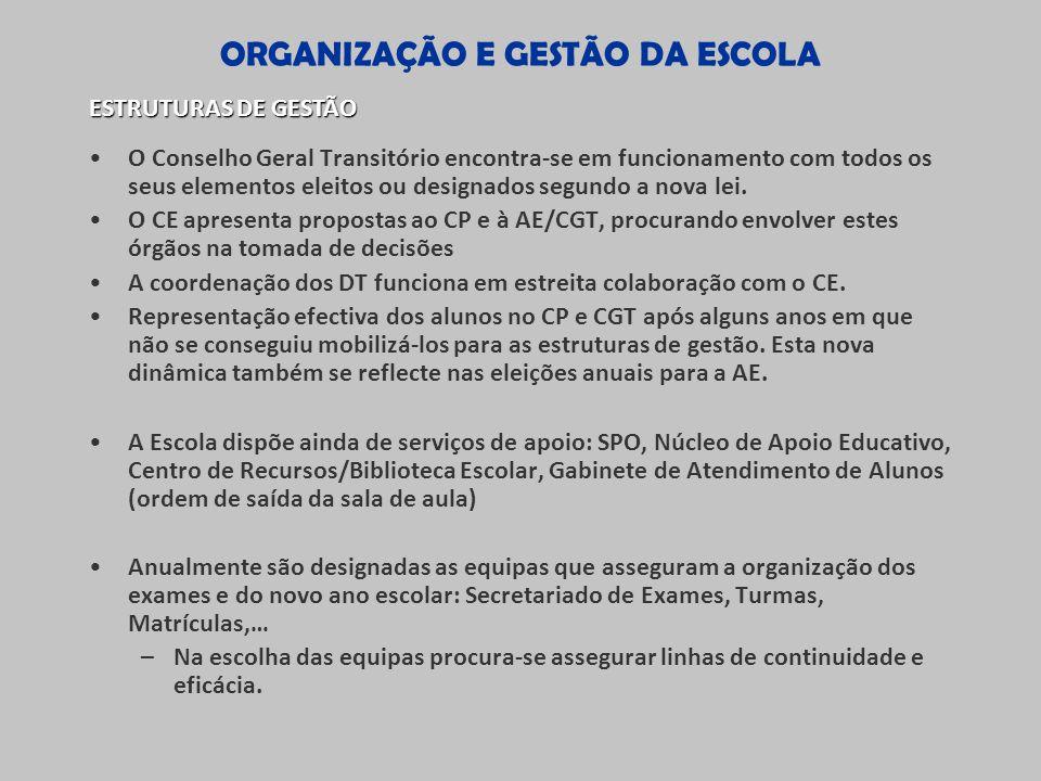 ORGANIZAÇÃO E GESTÃO DA ESCOLA O Conselho Geral Transitório encontra-se em funcionamento com todos os seus elementos eleitos ou designados segundo a n
