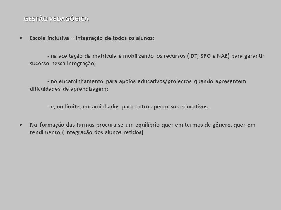 GESTÃO PEDAGÓGICA Escola inclusiva – integração de todos os alunos: - na aceitação da matrícula e mobilizando os recursos ( DT, SPO e NAE) para garant