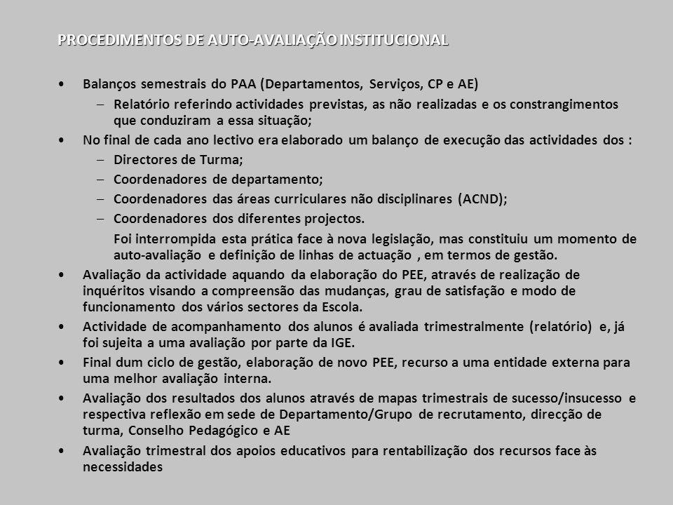 PROCEDIMENTOS DE AUTO-AVALIAÇÃO INSTITUCIONAL Balanços semestrais do PAA (Departamentos, Serviços, CP e AE) –Relatório referindo actividades previstas