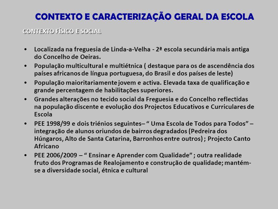 CONTEXTO E CARACTERIZAÇÃO GERAL DA ESCOLA Localizada na freguesia de Linda-a-Velha - 2ª escola secundária mais antiga do Concelho de Oeiras. População