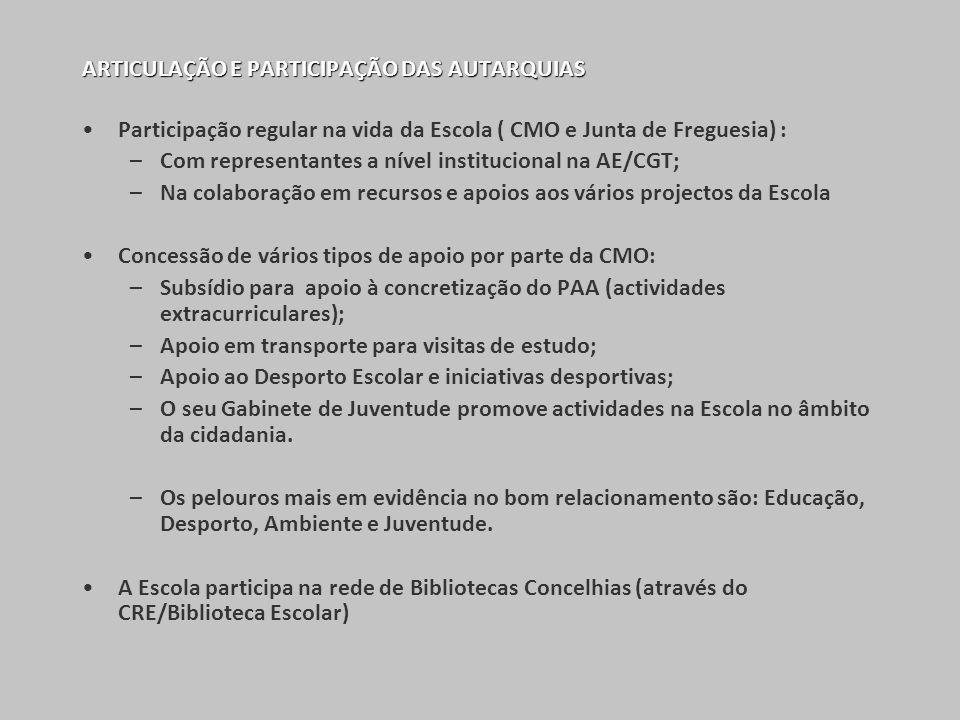 ARTICULAÇÃO E PARTICIPAÇÃO DAS AUTARQUIAS Participação regular na vida da Escola ( CMO e Junta de Freguesia) : –Com representantes a nível institucion