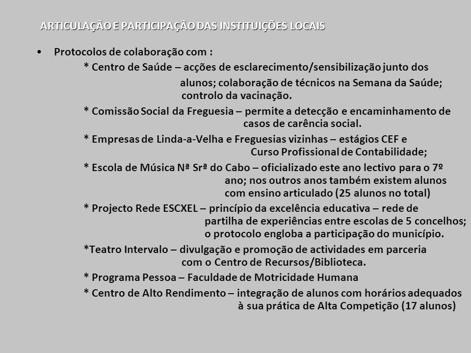 ARTICULAÇÃO E PARTICIPAÇÃO DAS INSTITUIÇÕES LOCAIS Protocolos de colaboração com : * Centro de Saúde – acções de esclarecimento/sensibilização junto d