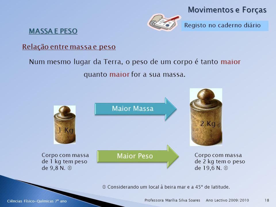Ano Lectivo 2009/2010Professora Marília Silva Soares18 Movimentos e Forças Ciências Físico-Químicas 7º ano MASSA E PESO Relação entre massa e peso Num