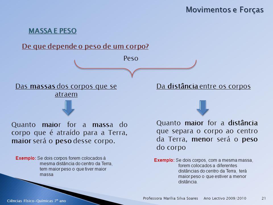 Ano Lectivo 2009/2010Professora Marília Silva Soares21 MASSA E PESO Ciências Físico-Químicas 7º ano Movimentos e Forças De que depende o peso de um co