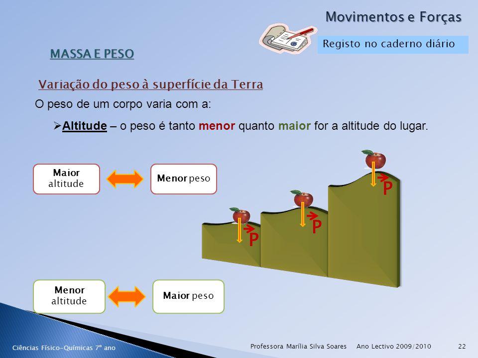 Ano Lectivo 2009/2010Professora Marília Silva Soares22 MASSA E PESO Variação do peso à superfície da Terra Ciências Físico-Químicas 7º ano Movimentos
