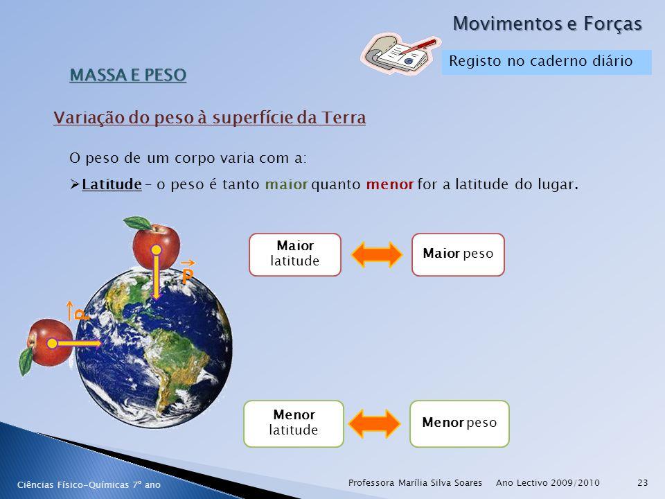 Ano Lectivo 2009/2010Professora Marília Silva Soares23 Movimentos e Forças Ciências Físico-Químicas 7º ano MASSA E PESO Variação do peso à superfície