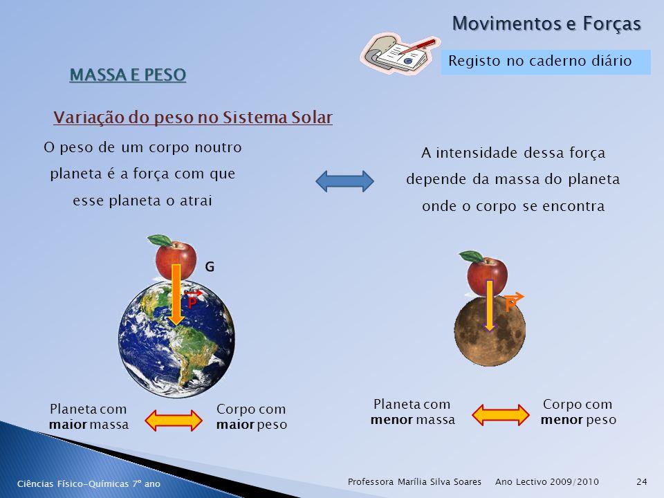 Ano Lectivo 2009/2010Professora Marília Silva Soares24 MASSA E PESO Ciências Físico-Químicas 7º ano Movimentos e Forças Variação do peso no Sistema So