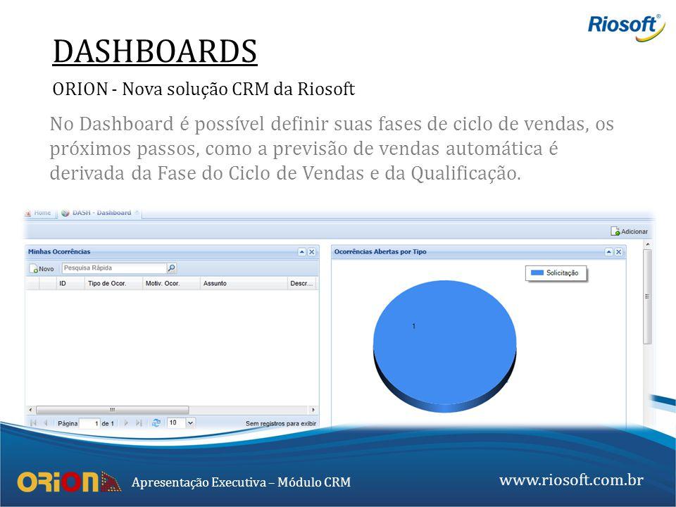 www.riosoft.com.br Apresentação Executiva – Módulo CRM No Dashboard é possível definir suas fases de ciclo de vendas, os próximos passos, como a previ