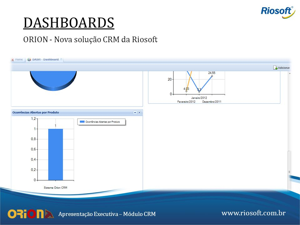 www.riosoft.com.br Apresentação Executiva – Módulo CRM DASHBOARDS ORION - Nova solução CRM da Riosoft