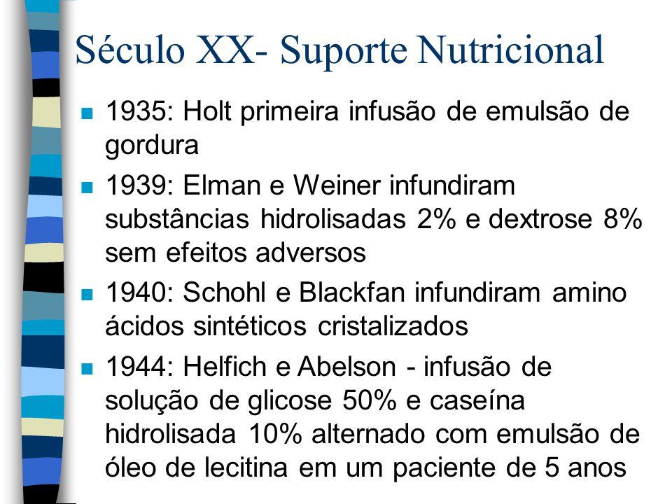 n 1935: Holt primeira infusão de emulsão de gordura n 1939: Elman e Weiner infundiram substâncias hidrolisadas 2% e dextrose 8% sem efeitos adversos n 1940: Schohl e Blackfan infundiram amino ácidos sintéticos cristalizados n 1944: Helfich e Abelson - infusão de solução de glicose 50% e caseína hidrolisada 10% alternado com emulsão de óleo de lecitina em um paciente de 5 anos Século XX- Suporte Nutricional