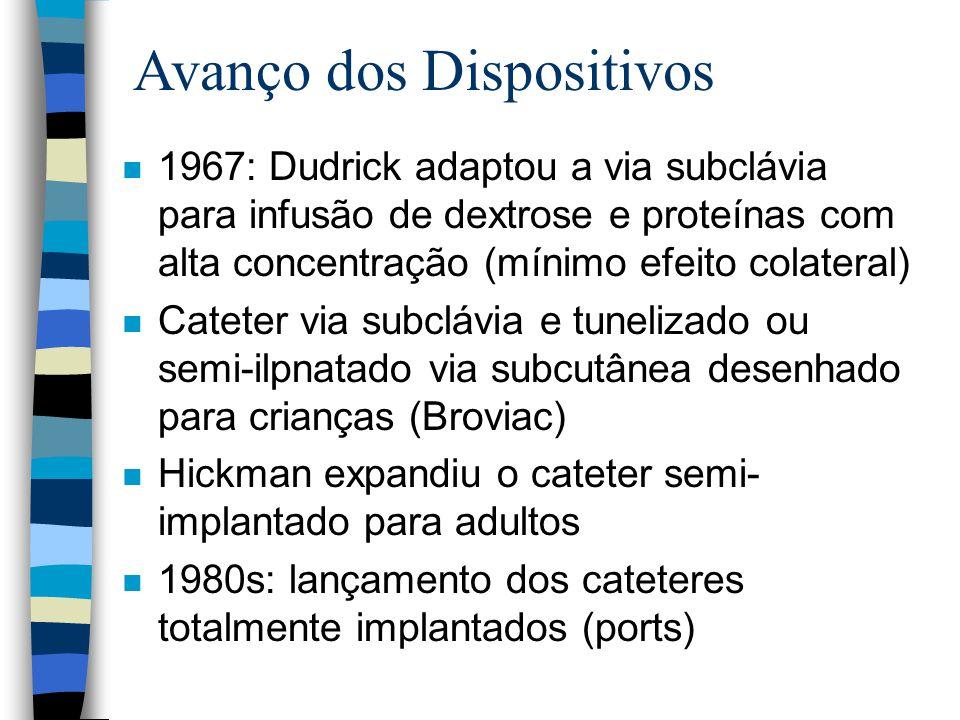 Avanço dos Dispositivos n 1967: Dudrick adaptou a via subclávia para infusão de dextrose e proteínas com alta concentração (mínimo efeito colateral) n Cateter via subclávia e tunelizado ou semi-ilpnatado via subcutânea desenhado para crianças (Broviac) n Hickman expandiu o cateter semi- implantado para adultos n 1980s: lançamento dos cateteres totalmente implantados (ports)