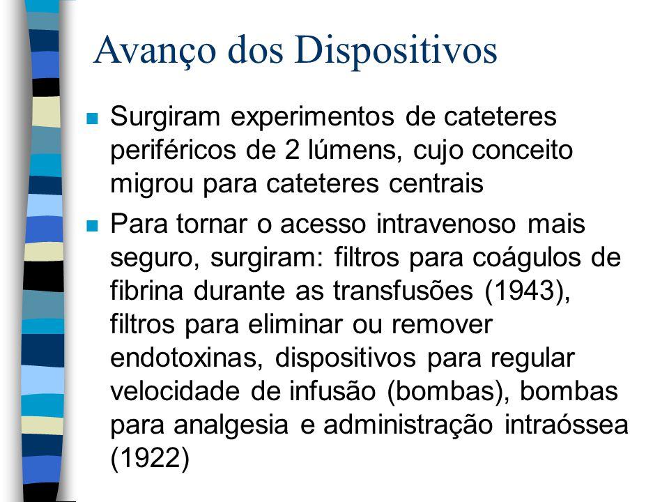 Avanço dos Dispositivos n Surgiram experimentos de cateteres periféricos de 2 lúmens, cujo conceito migrou para cateteres centrais n Para tornar o acesso intravenoso mais seguro, surgiram: filtros para coágulos de fibrina durante as transfusões (1943), filtros para eliminar ou remover endotoxinas, dispositivos para regular velocidade de infusão (bombas), bombas para analgesia e administração intraóssea (1922)