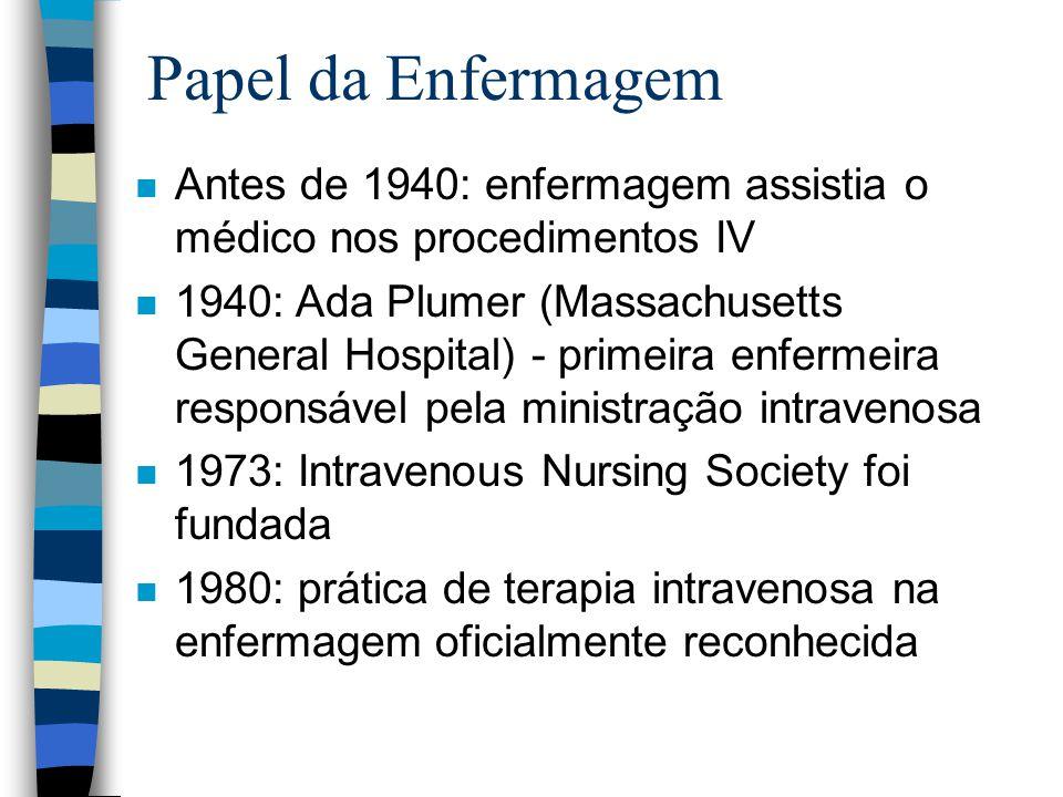 Papel da Enfermagem n Antes de 1940: enfermagem assistia o médico nos procedimentos IV n 1940: Ada Plumer (Massachusetts General Hospital) - primeira enfermeira responsável pela ministração intravenosa n 1973: Intravenous Nursing Society foi fundada n 1980: prática de terapia intravenosa na enfermagem oficialmente reconhecida