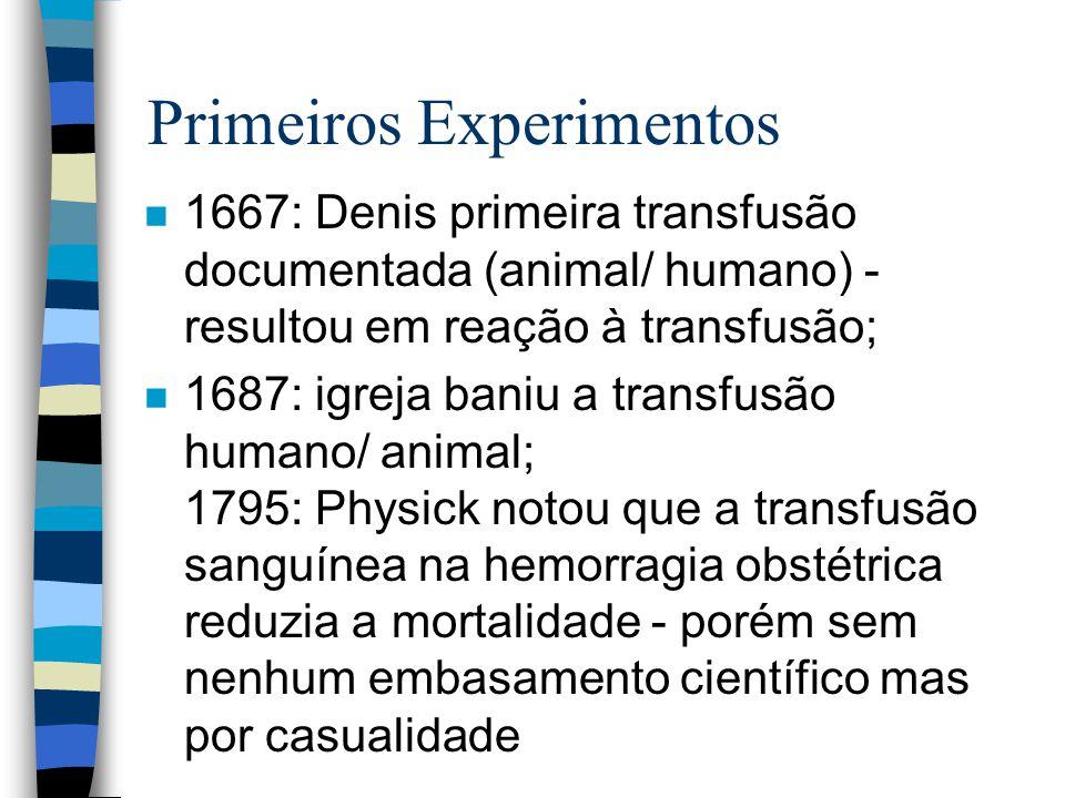 n 1667: Denis primeira transfusão documentada (animal/ humano) - resultou em reação à transfusão; n 1687: igreja baniu a transfusão humano/ animal; 1795: Physick notou que a transfusão sanguínea na hemorragia obstétrica reduzia a mortalidade - porém sem nenhum embasamento científico mas por casualidade Primeiros Experimentos