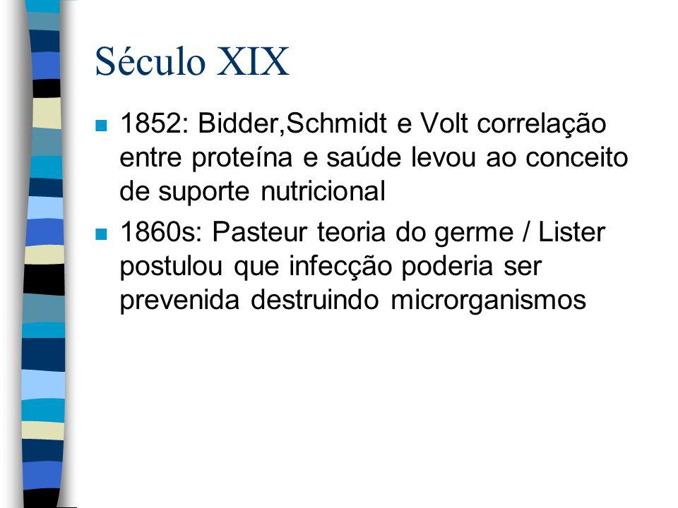 n 1852: Bidder,Schmidt e Volt correlação entre proteína e saúde levou ao conceito de suporte nutricional n 1860s: Pasteur teoria do germe / Lister postulou que infecção poderia ser prevenida destruindo microrganismos Século XIX