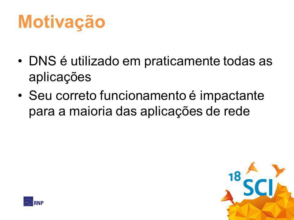 Motivação DNS é utilizado em praticamente todas as aplicações Seu correto funcionamento é impactante para a maioria das aplicações de rede