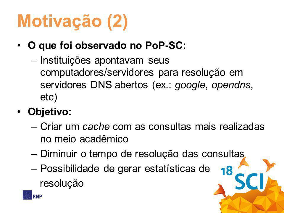 Motivação (2) O que foi observado no PoP-SC: –Instituições apontavam seus computadores/servidores para resolução em servidores DNS abertos (ex.: googl