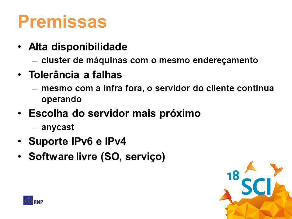 Nível 4 PC Usuário Nível 4 PC Usuário Modelo aplicado Nível 3 Servidores DNS das instituições Nível 3 Servidores DNS das instituições Nível 3 Servidores PoP- SC/RCT (usuários finais) Nível 3 Servidores PoP- SC/RCT (usuários finais) Nível 1 RESOLVER CACHE Nível 1 RESOLVER CACHE Nível 2 FORWARD CACHE (clientes) Nível 2 FORWARD CACHE (clientes) Internet RNP Internet RNP