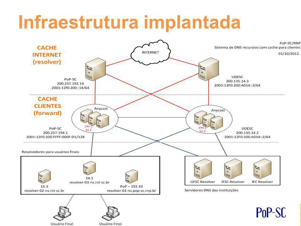 Infraestrutura implantada