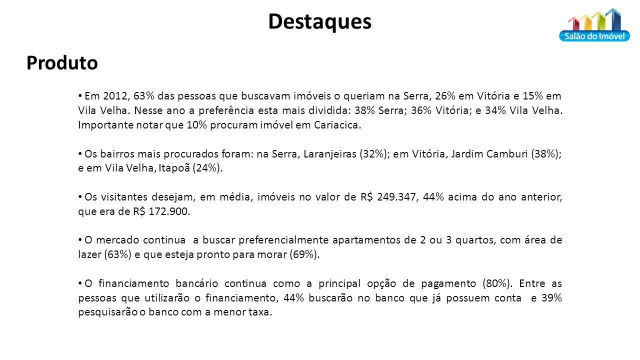 Em 2012, 63% das pessoas que buscavam imóveis o queriam na Serra, 26% em Vitória e 15% em Vila Velha.