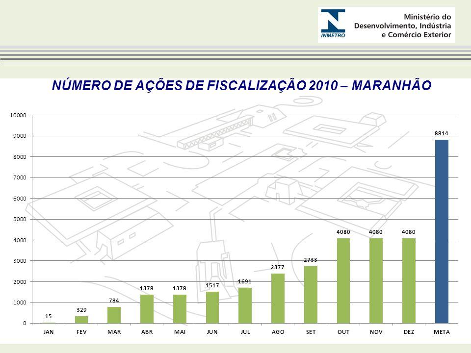 ÍNDICE DE CUMPRIMENTO DO PLANO ANUAL DE FISCALIZAÇÃO 2010 – PARAÍBA