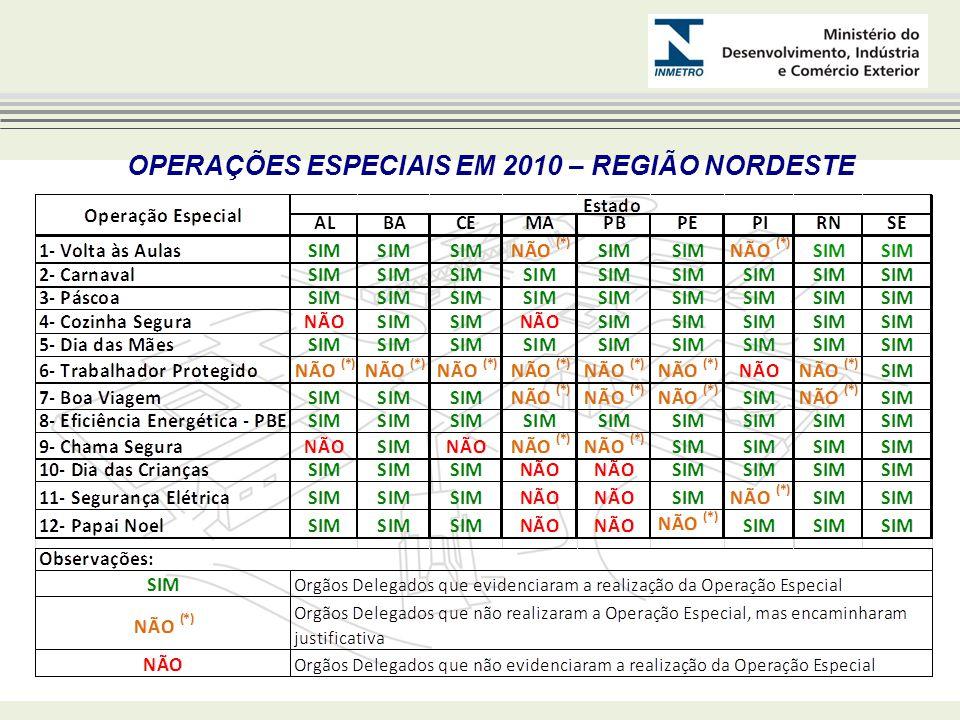 OPERAÇÕES ESPECIAIS EM 2010 – REGIÃO NORDESTE