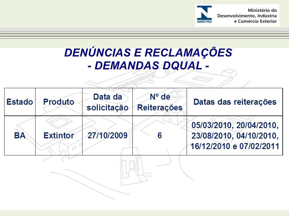 DENÚNCIAS E RECLAMAÇÕES - DEMANDAS DQUAL -