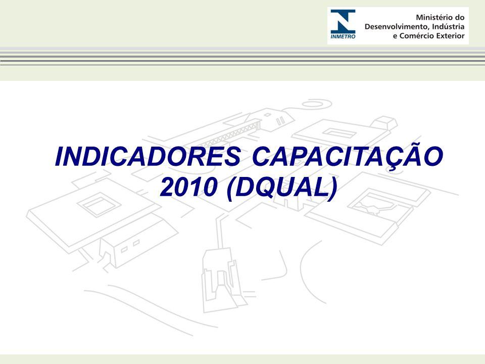 INDICADORES CAPACITAÇÃO 2010 (DQUAL)