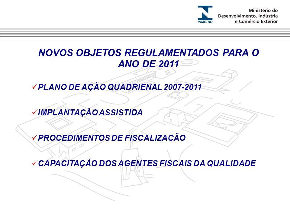 NOVOS OBJETOS REGULAMENTADOS PARA O ANO DE 2011 PLANO DE AÇÃO QUADRIENAL 2007-2011 IMPLANTAÇÃO ASSISTIDA PROCEDIMENTOS DE FISCALIZAÇÃO CAPACITAÇÃO DOS AGENTES FISCAIS DA QUALIDADE