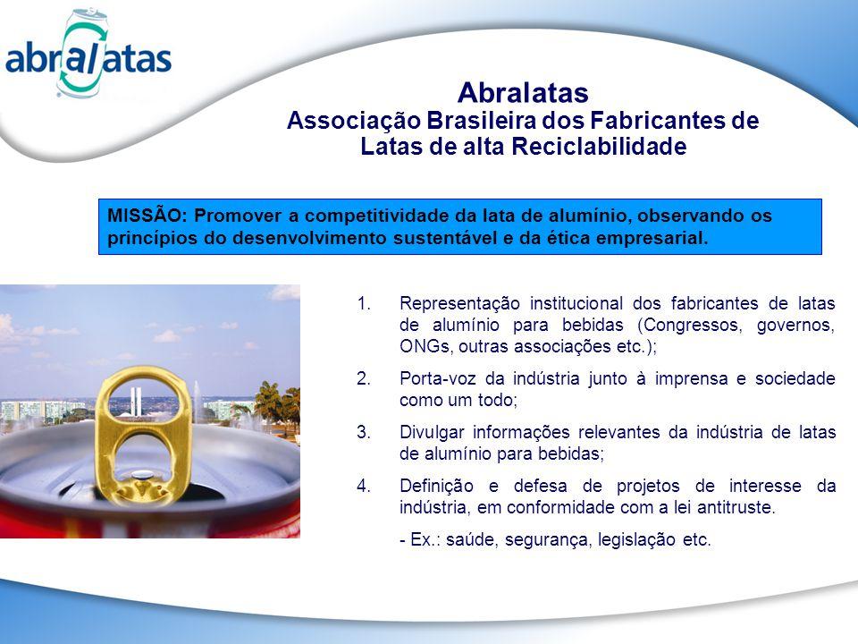 Abralatas Associação Brasileira dos Fabricantes de Latas de alta Reciclabilidade 1. Representação institucional dos fabricantes de latas de alumínio p