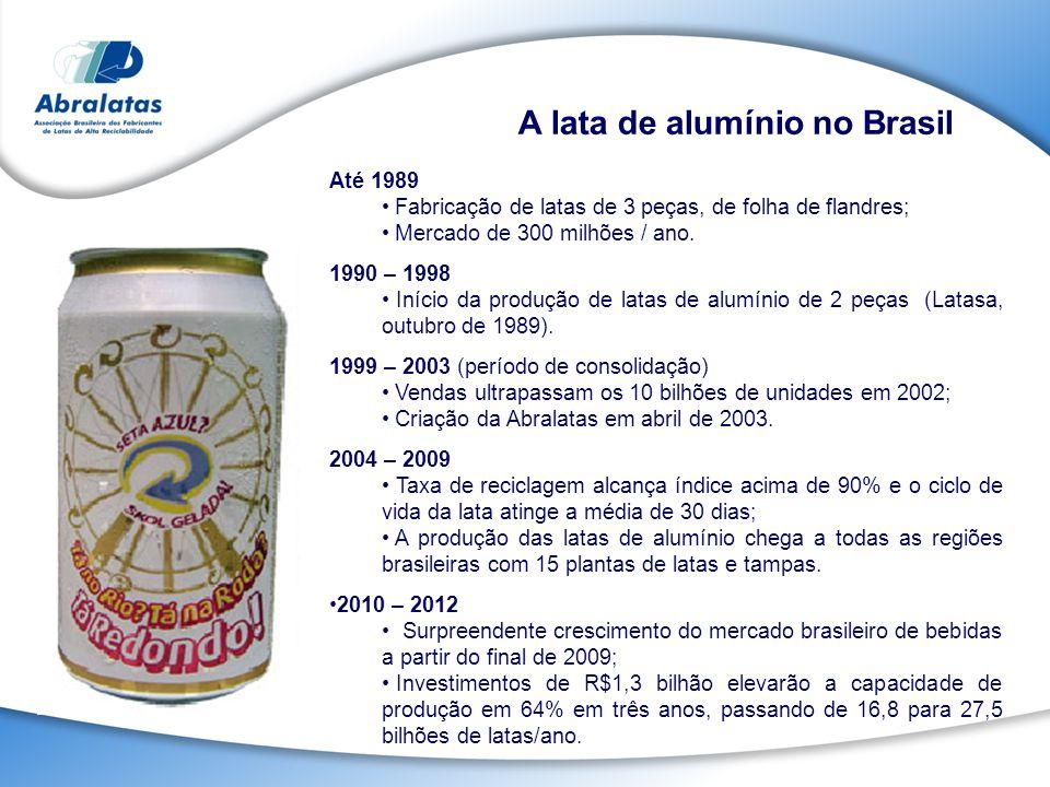 Até 1989 Fabricação de latas de 3 peças, de folha de flandres; Mercado de 300 milhões / ano. 1990 – 1998 Início da produção de latas de alumínio de 2