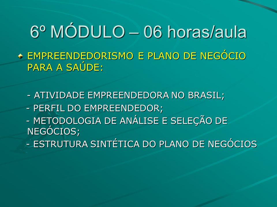 6º MÓDULO – 06 horas/aula EMPREENDEDORISMO E PLANO DE NEGÓCIO PARA A SAÚDE: - ATIVIDADE EMPREENDEDORA NO BRASIL; - ATIVIDADE EMPREENDEDORA NO BRASIL; - PERFIL DO EMPREENDEDOR; - PERFIL DO EMPREENDEDOR; - METODOLOGIA DE ANÁLISE E SELEÇÃO DE NEGÓCIOS; - METODOLOGIA DE ANÁLISE E SELEÇÃO DE NEGÓCIOS; - ESTRUTURA SINTÉTICA DO PLANO DE NEGÓCIOS - ESTRUTURA SINTÉTICA DO PLANO DE NEGÓCIOS
