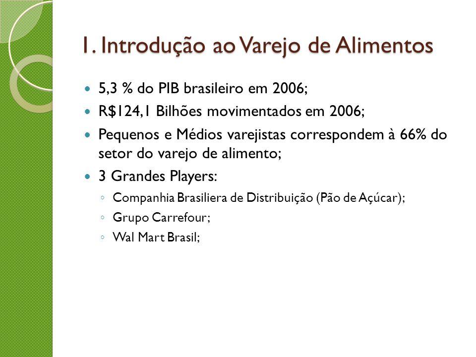 1. Introdução ao Varejo de Alimentos 5,3 % do PIB brasileiro em 2006; R$124,1 Bilhões movimentados em 2006; Pequenos e Médios varejistas correspondem