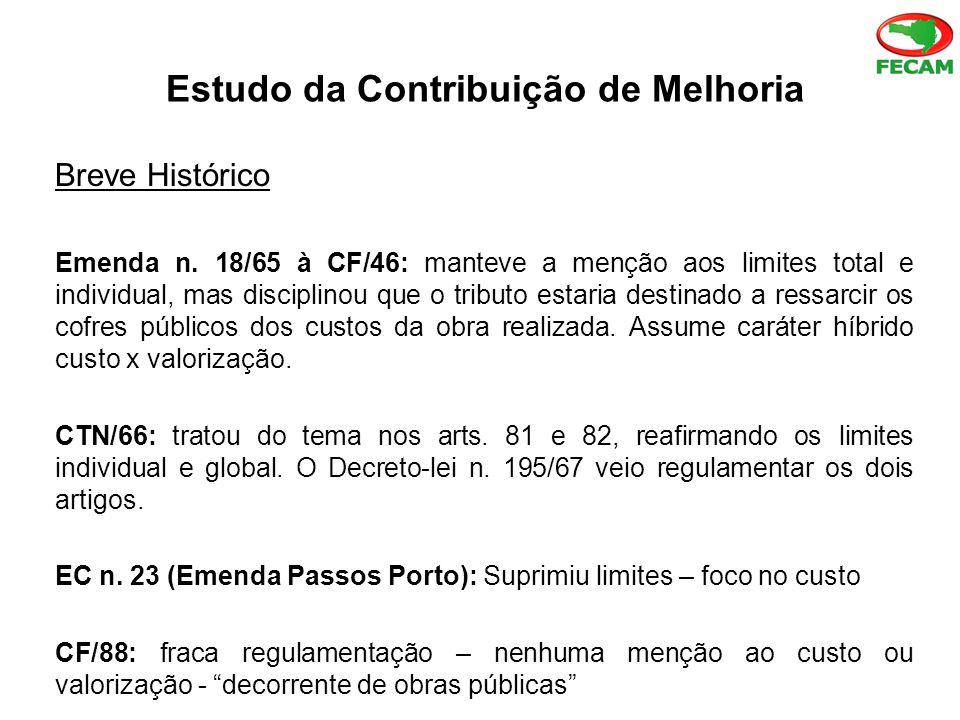 Estudo da Contribuição de Melhoria Principais normas aplicáveis - Constituição Federal de 1988, art.