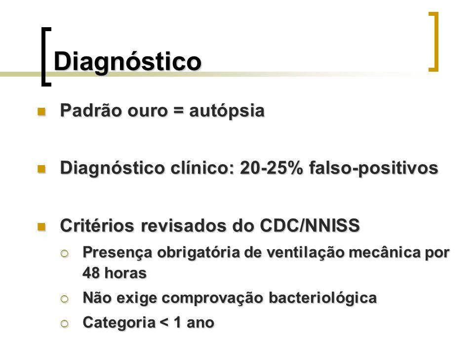 Diagnóstico Padrão ouro = autópsia Padrão ouro = autópsia Diagnóstico clínico: 20-25% falso-positivos Diagnóstico clínico: 20-25% falso-positivos Crit
